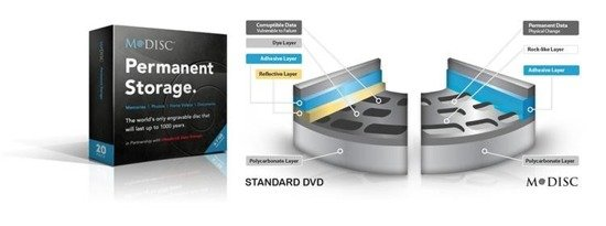 Millenniata DVD-R 4,7GB M-Disc 20-pack Permanent Storage
