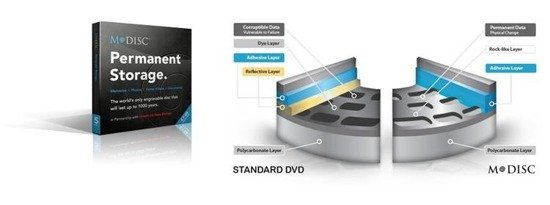 Millenniata DVD-R 4,7GB M-Disc 5-pack Permanent Storage