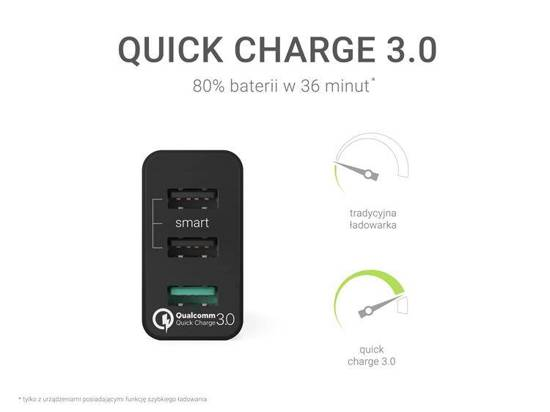 Ładowarka 3 USB Quick Charge - CHAR03 Green Cell